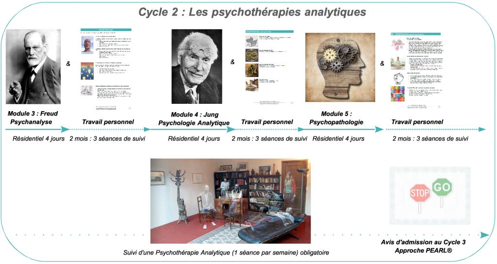 Formation_psychopraticien_2